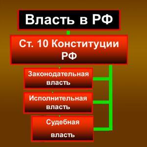 Органы власти Кожыма